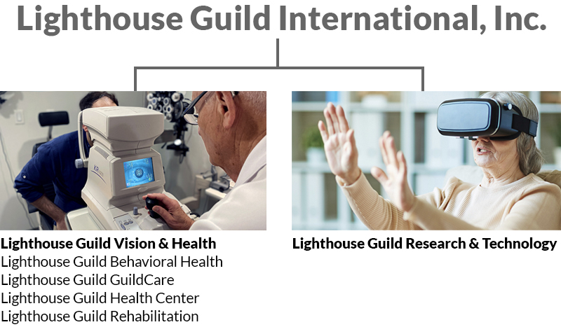 Lighthouse Guild divisions flowchart. To the left: Lighthouse Guild Vision & Health; Lighthouse Guild Behavioral Health; Lighthouse Guild GuildCare; Lighthouse Guild Health Center; Lighthouse Guild Rehabilitation. To the right: Lighthouse Guild Research & Technology.